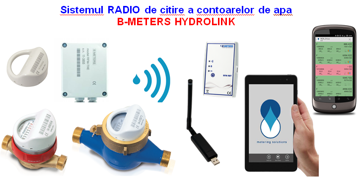 SISTEM DE CITIRE RADIO